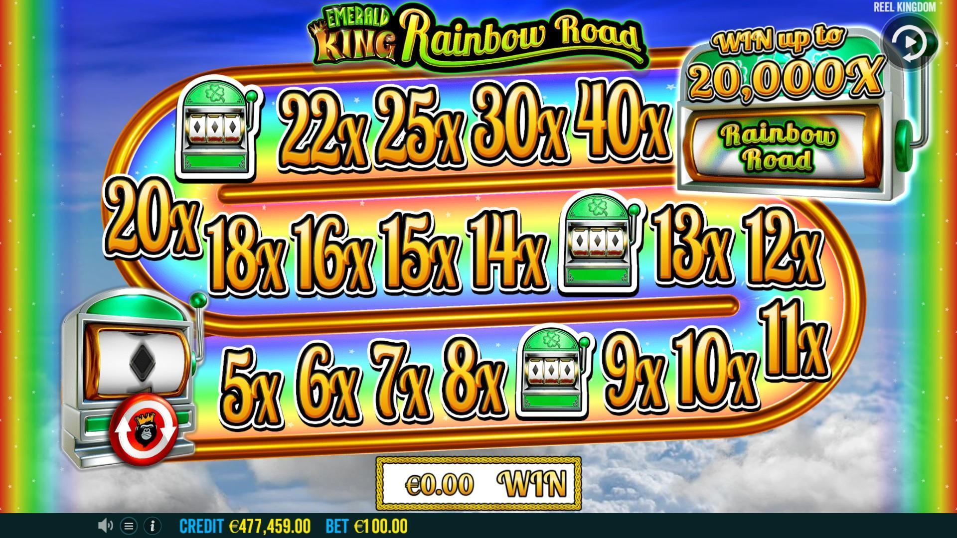 Emerald King Rainbow Road regnbuevejen