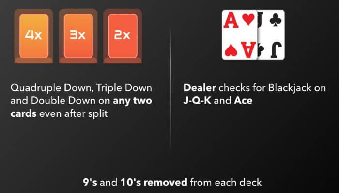 Power Blackjack regler